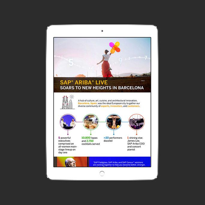 SAP Ariba Live Infographic